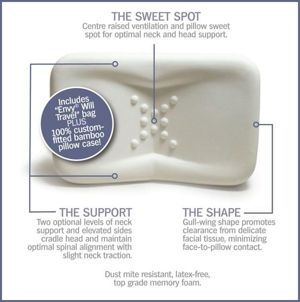 enVy-Pillow-Details-and-Review